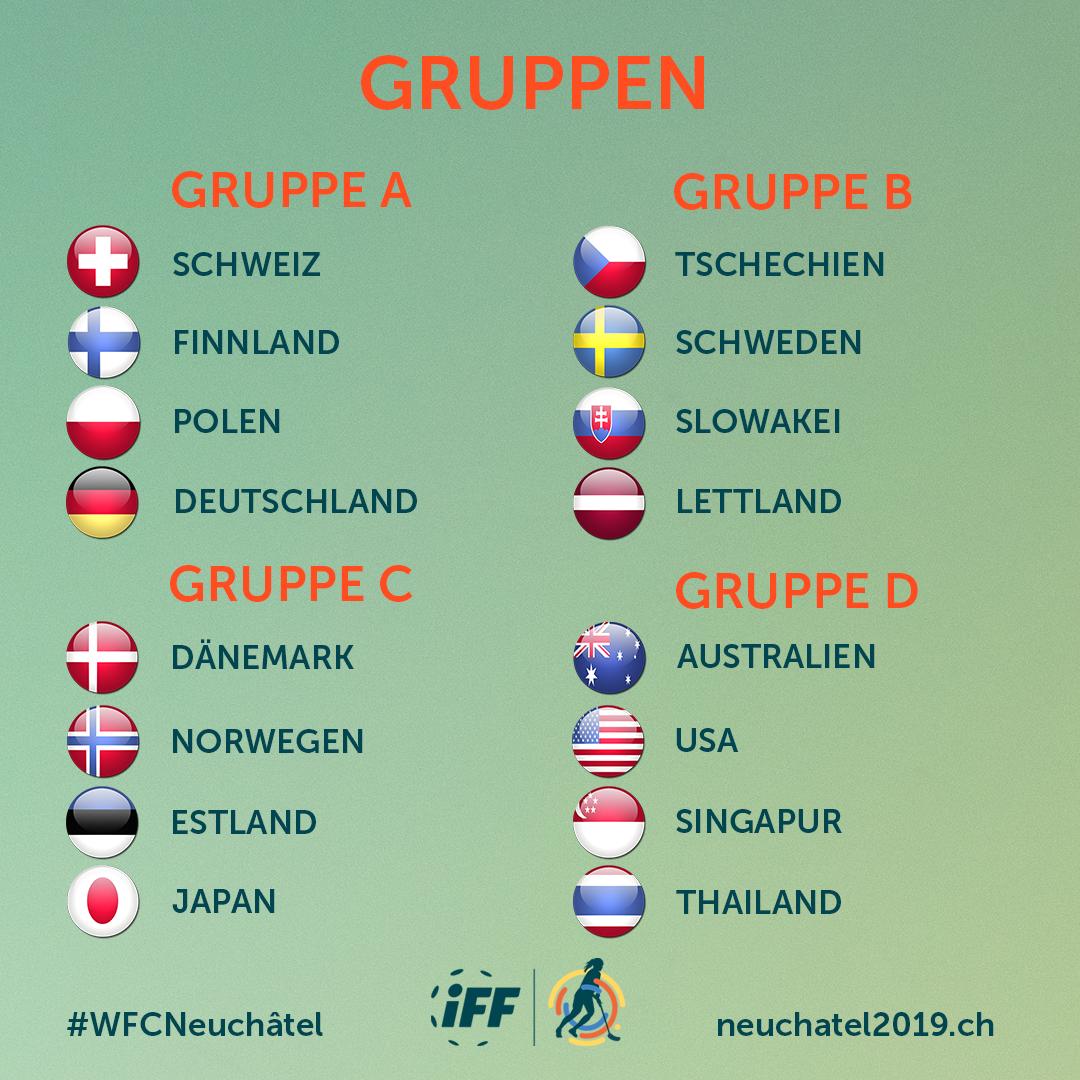 Gruppeneinteilung Frauen Unihockey-WM